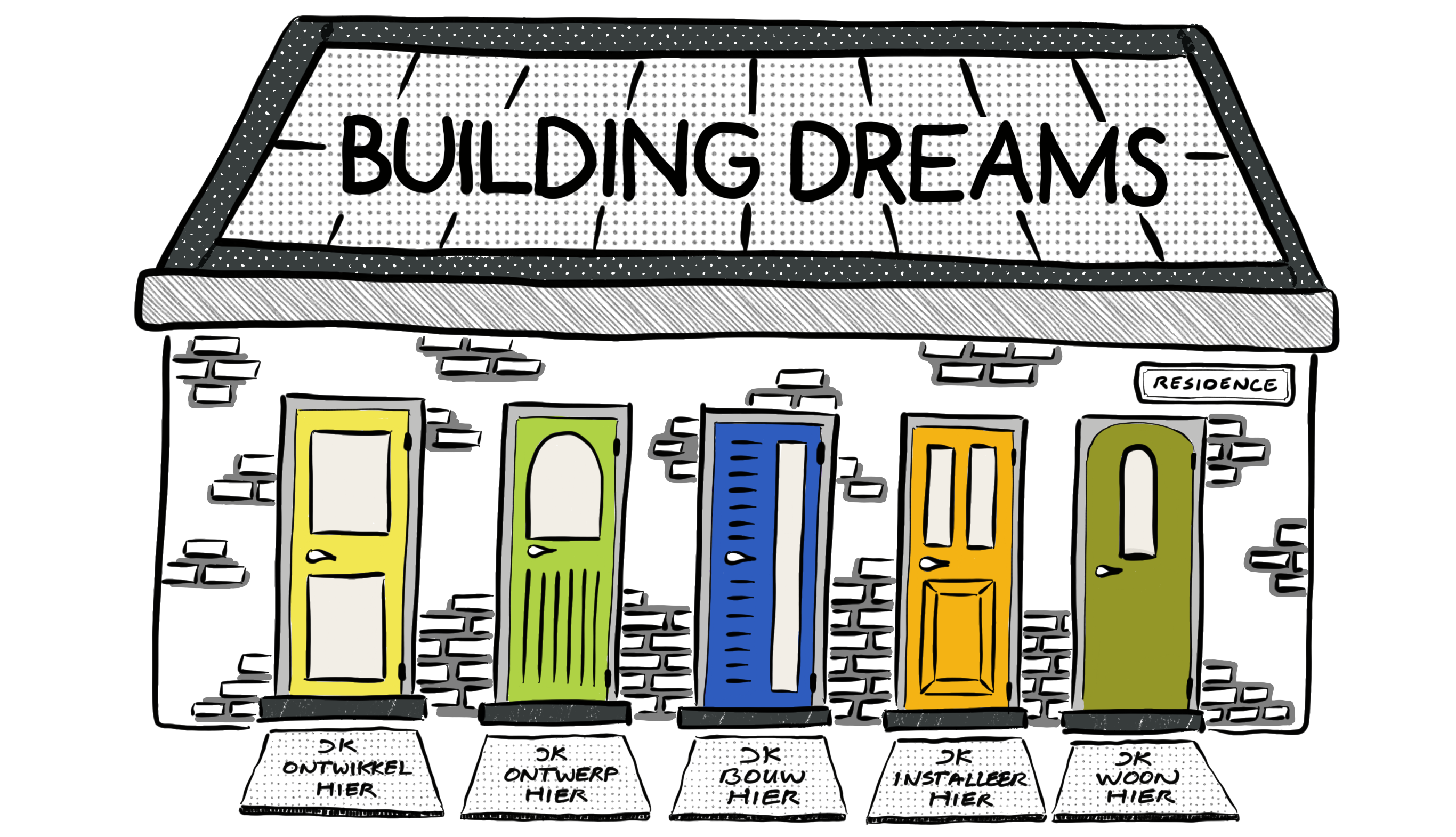 Building Dreams